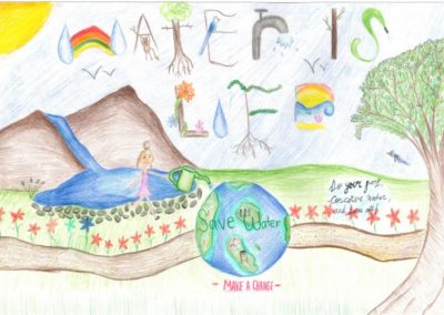 simple_water_conservation_drawing