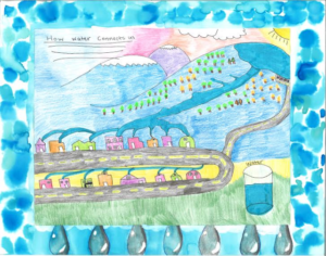 kids_drawing_on_water_conservation